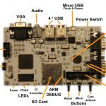 001_o-150x150 MA-20 Transforme seu MSX1 em um MSX2 via Cartucho